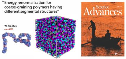 ScienceAdvances Slide copy